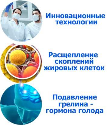 КетоДиета свойства